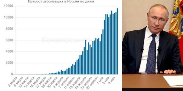 Путин объявил о завершении периода оплачиваемых нерабочих дней в России